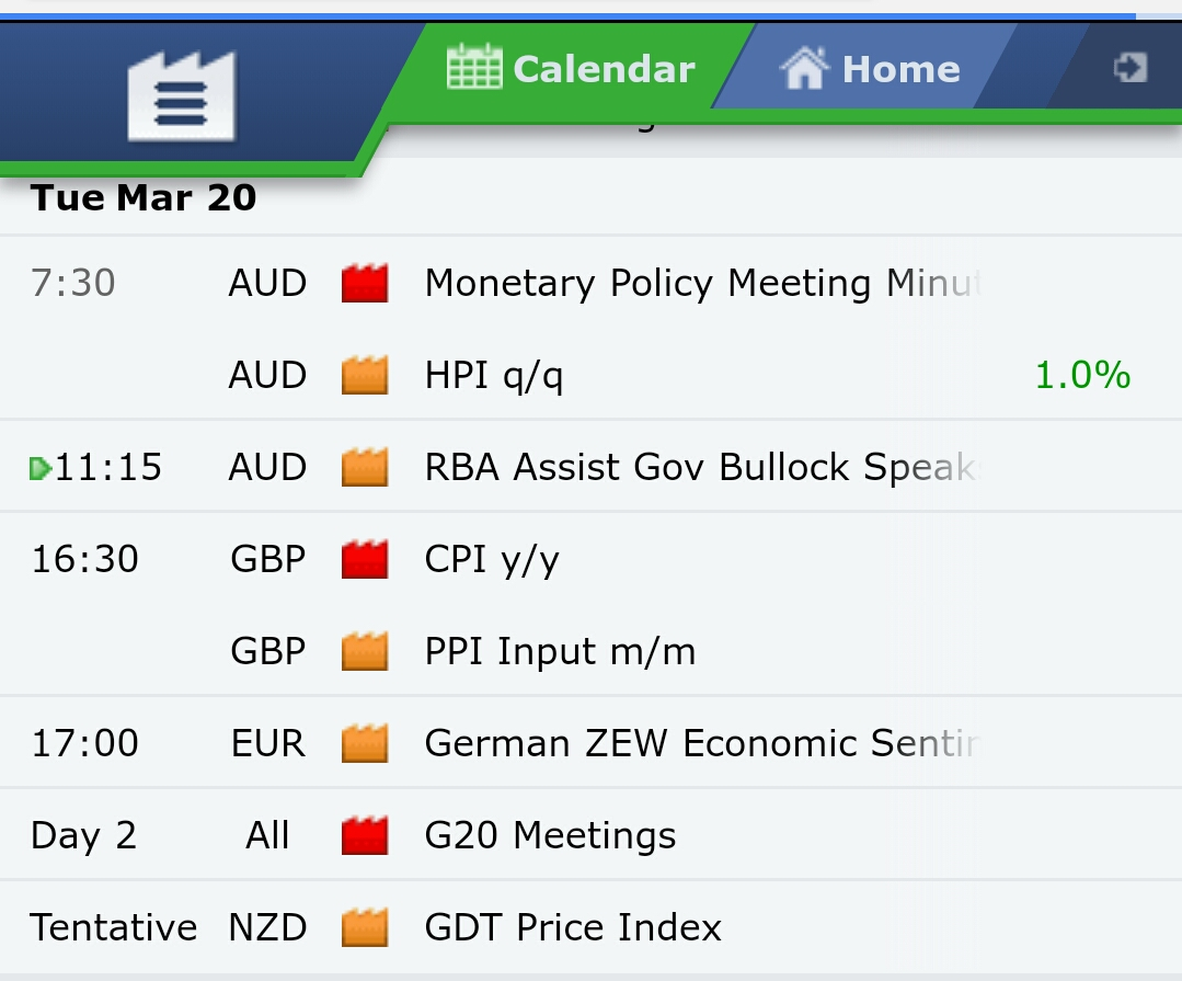 Image result for kalender forex""